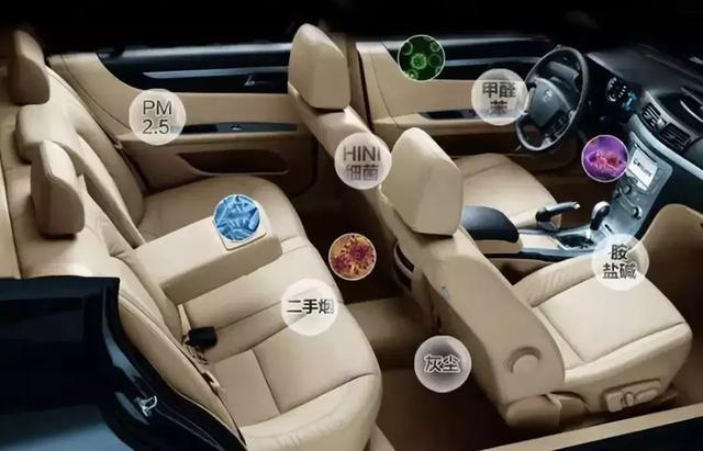你的汽车除甲醛了吗?